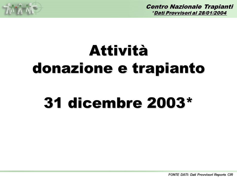 Centro Nazionale Trapianti *Dati Provvisori al 28/01/2004 FONTE DATI: Dati Provvisori Reports CIR Attività donazione e trapianto 31 dicembre 2003*