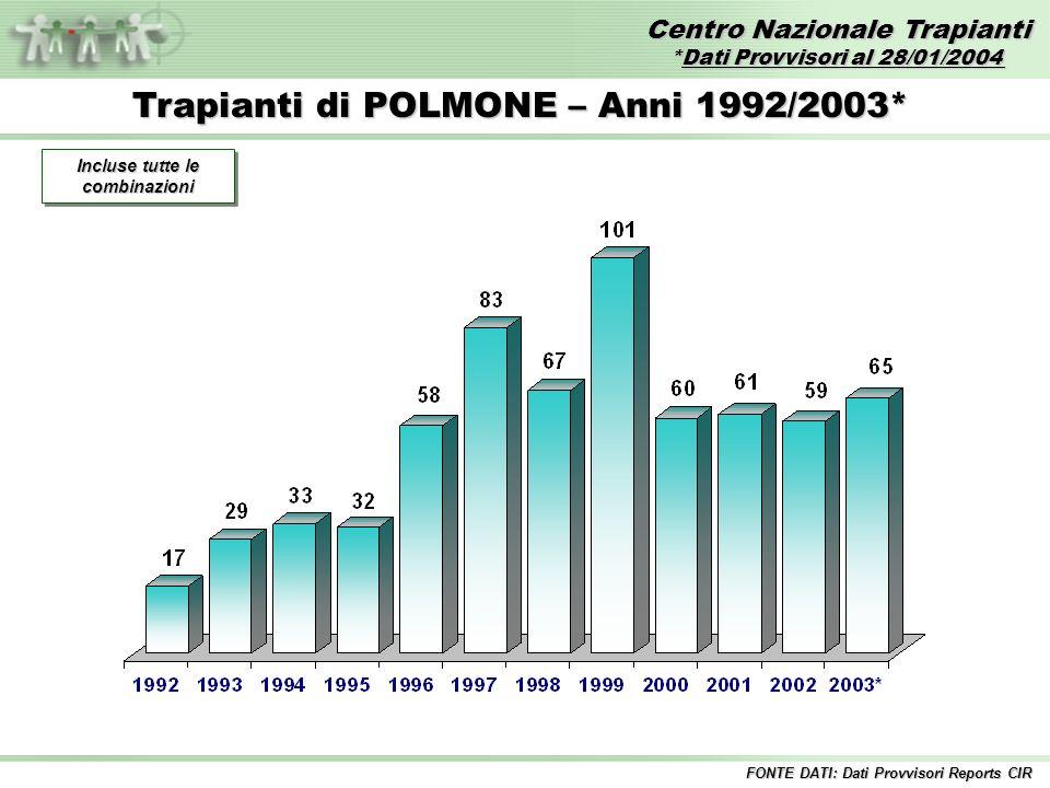 Centro Nazionale Trapianti *Dati Provvisori al 28/01/2004 FONTE DATI: Dati Provvisori Reports CIR Trapianti di POLMONE – Anni 1992/2003* Incluse tutte le combinazioni