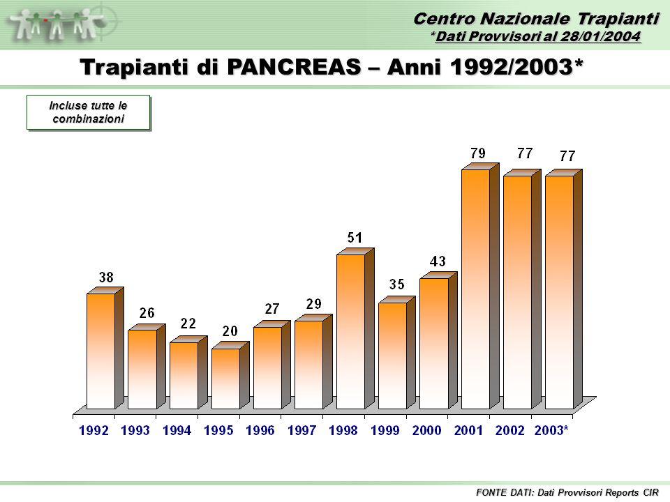 Centro Nazionale Trapianti *Dati Provvisori al 28/01/2004 FONTE DATI: Dati Provvisori Reports CIR Trapianti di PANCREAS – Anni 1992/2003* Incluse tutte le combinazioni