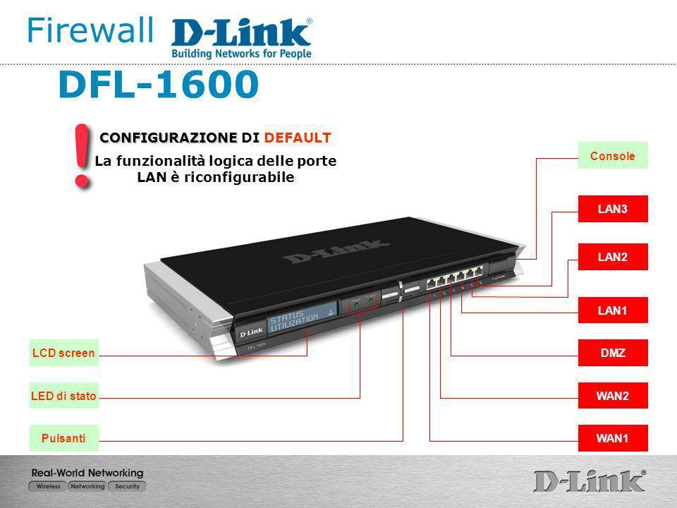 DFL-1600 LED di stato Pulsanti LAN1 DMZ Console LAN3 LAN2 CONFIGURAZIONE CONFIGURAZIONE DI DEFAULT La funzionalità logica delle porte LAN è riconfigur