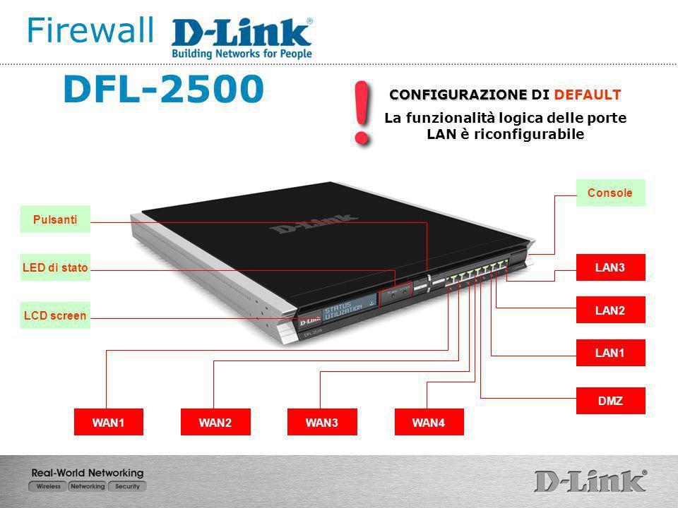 DFL-2500 WAN3WAN4 Console LAN3 LAN2 LAN1 DMZ WAN1WAN2 CONFIGURAZIONE CONFIGURAZIONE DI DEFAULT La funzionalità logica delle porte LAN è riconfigurabil