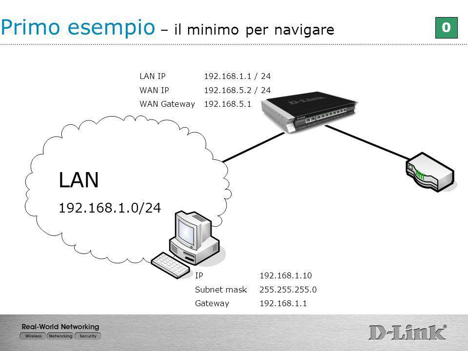 Primo esempio – il minimo per navigare 0 IP 192.168.1.10 Subnet mask 255.255.255.0 Gateway192.168.1.1 LAN IP 192.168.1.1 / 24 WAN IP 192.168.5.2 / 24