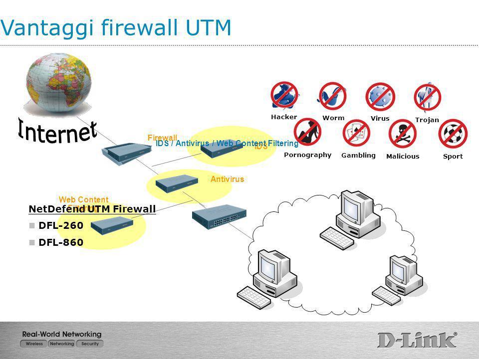 Vantaggi firewall UTM IDS Antivirus Web Content Filtering Trojan Virus Worm Hacker Gambling Pornography Malicious Sport NetDefend UTM Firewall DFL-260