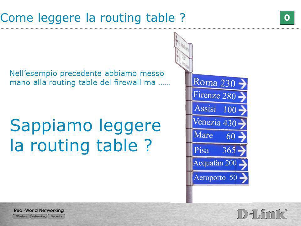 Come leggere la routing table ? 0 Nellesempio precedente abbiamo messo mano alla routing table del firewall ma …… Sappiamo leggere la routing table ?