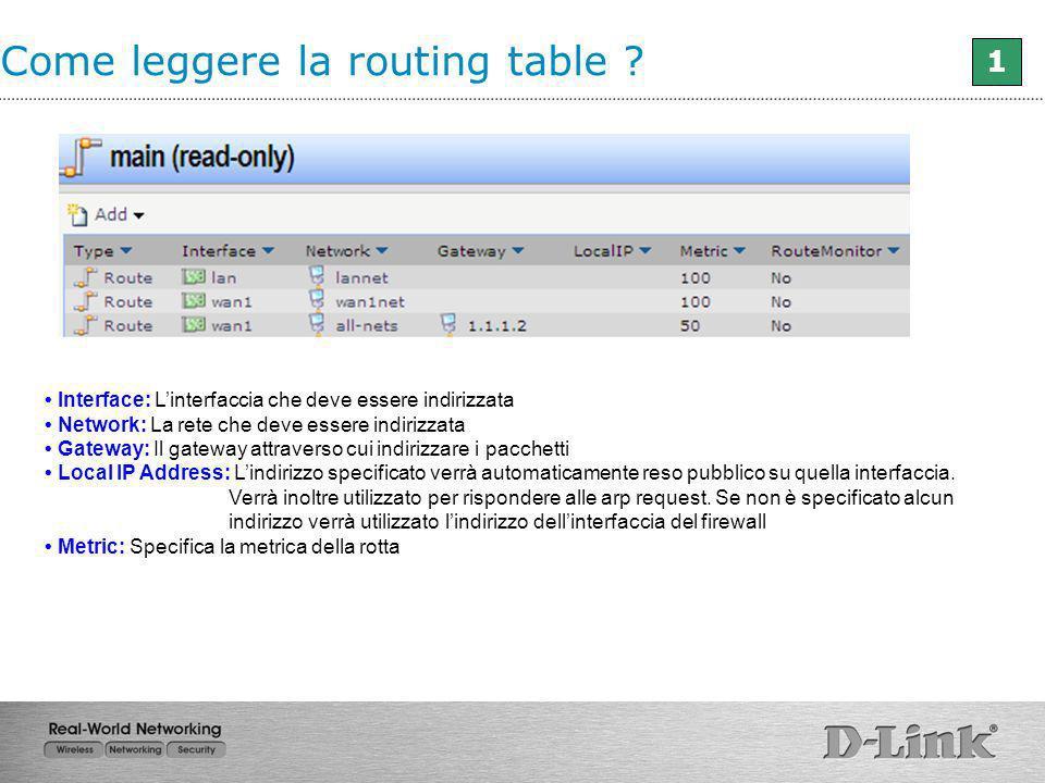 Come leggere la routing table ? 1 Interface: Linterfaccia che deve essere indirizzata Network: La rete che deve essere indirizzata Gateway: Il gateway