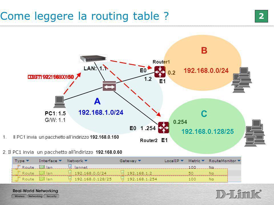 LAN: 1.1 PC1: 1.5 G/W: 1.1 Router2 Router1 E0 1.254 0.254 E0 0.2 192.168.1.0/24 1.Il PC1 invia un pacchetto allindirizzo 192.168.0.150 2. Il PC1 invia