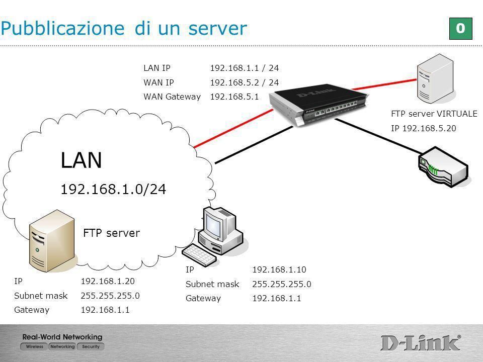 Pubblicazione di un server 0 LAN 192.168.1.0/24 IP 192.168.1.10 Subnet mask 255.255.255.0 Gateway192.168.1.1 LAN IP 192.168.1.1 / 24 WAN IP 192.168.5.
