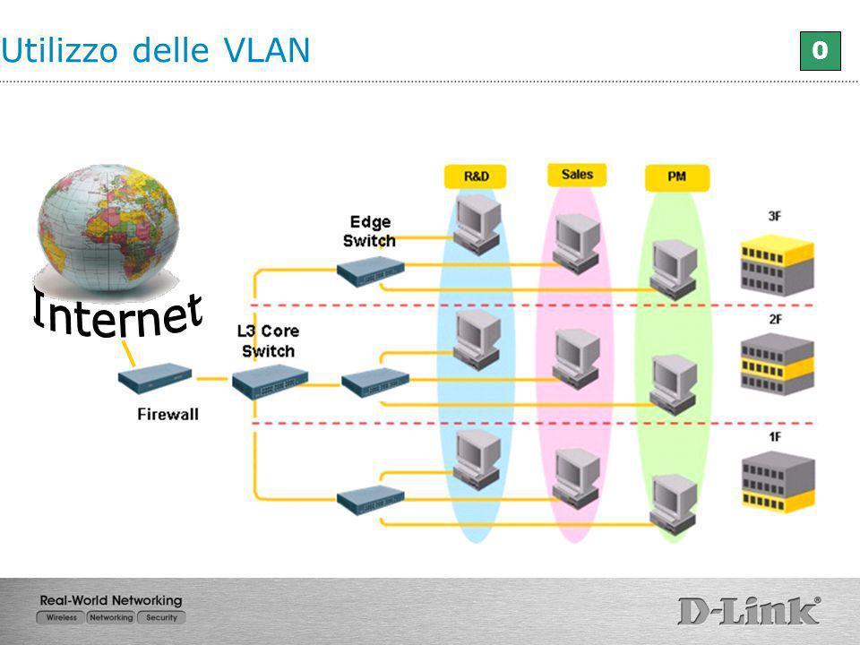 Utilizzo delle VLAN 0