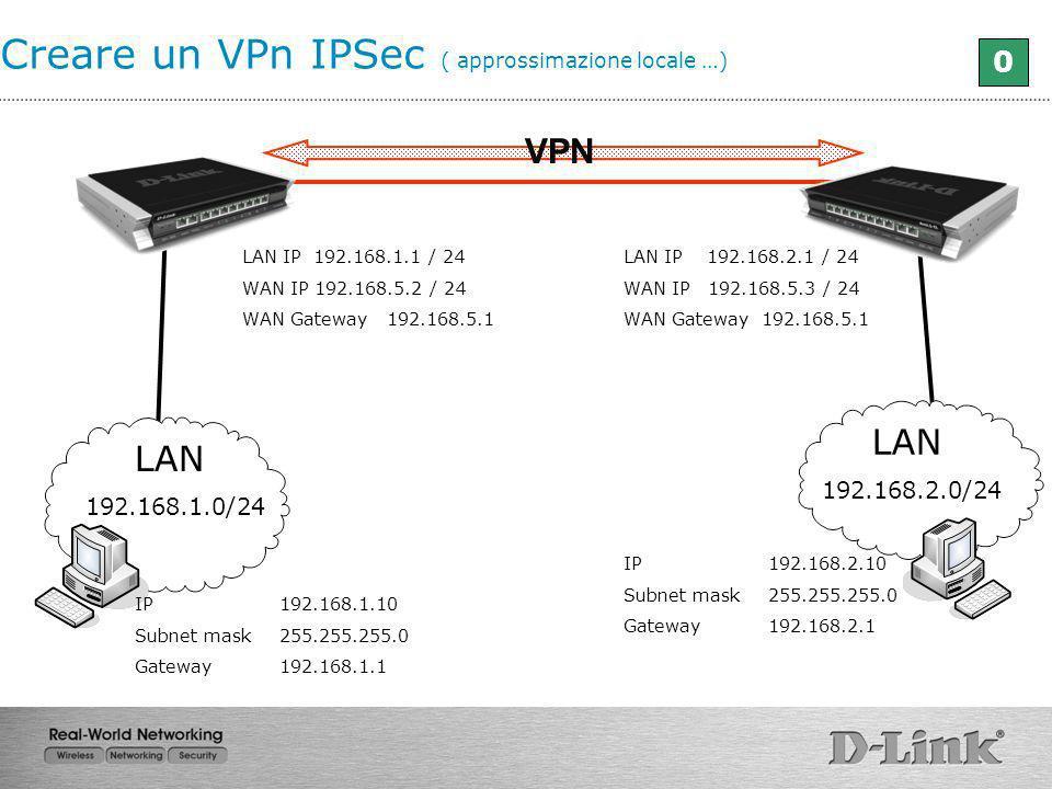 LAN 192.168.1.0/24 IP 192.168.1.10 Subnet mask 255.255.255.0 Gateway192.168.1.1 LAN IP 192.168.1.1 / 24 WAN IP 192.168.5.2 / 24 WAN Gateway192.168.5.1