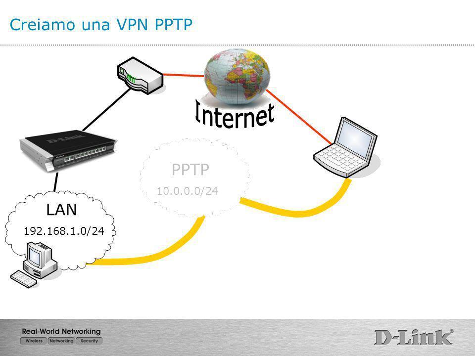 PPTP 10.0.0.0/24 LAN 192.168.1.0/24 Creiamo una VPN PPTP