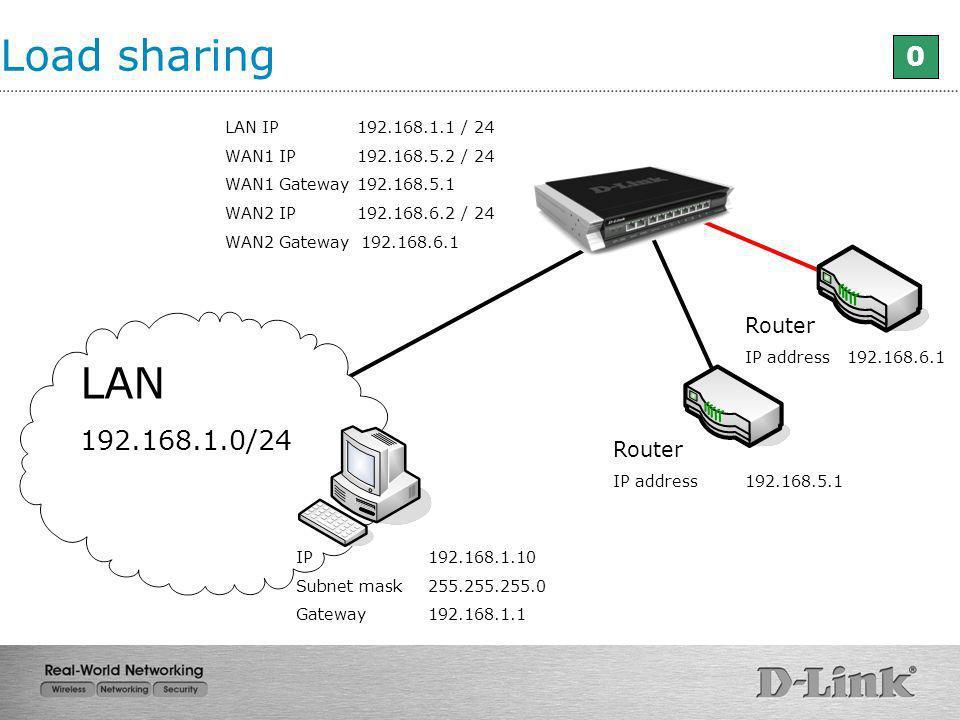 LAN 192.168.1.0/24 IP 192.168.1.10 Subnet mask 255.255.255.0 Gateway192.168.1.1 LAN IP 192.168.1.1 / 24 WAN1 IP 192.168.5.2 / 24 WAN1 Gateway192.168.5