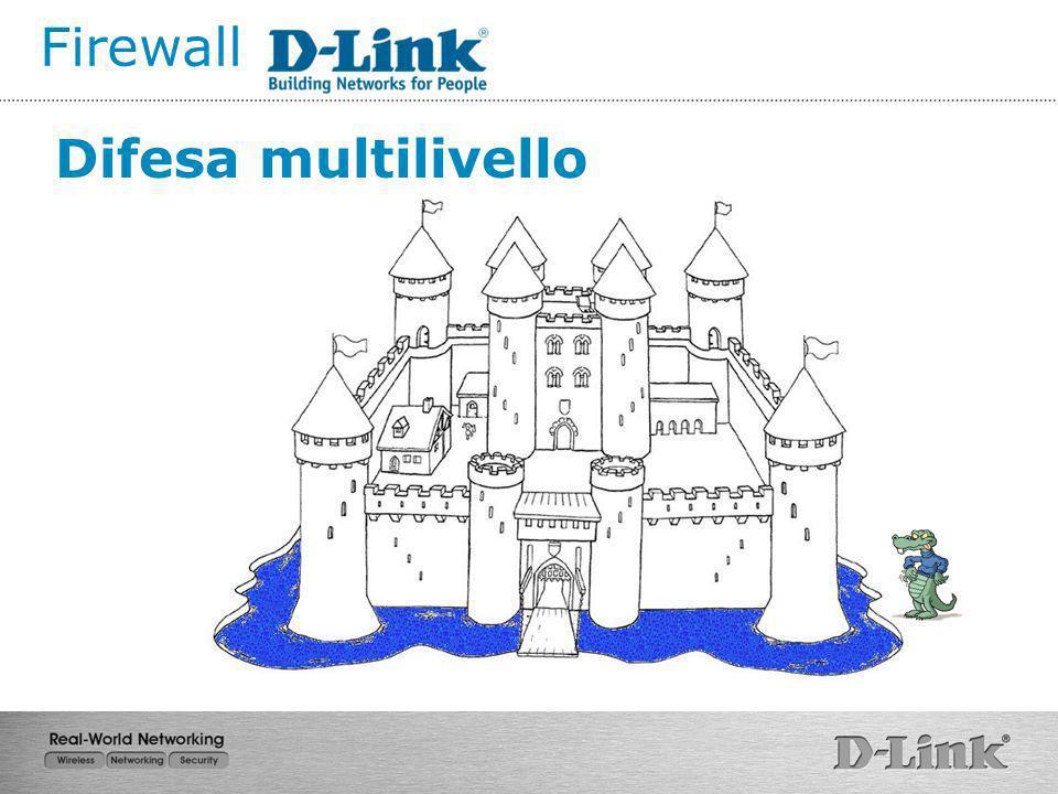 Firewall Difesa multilivello