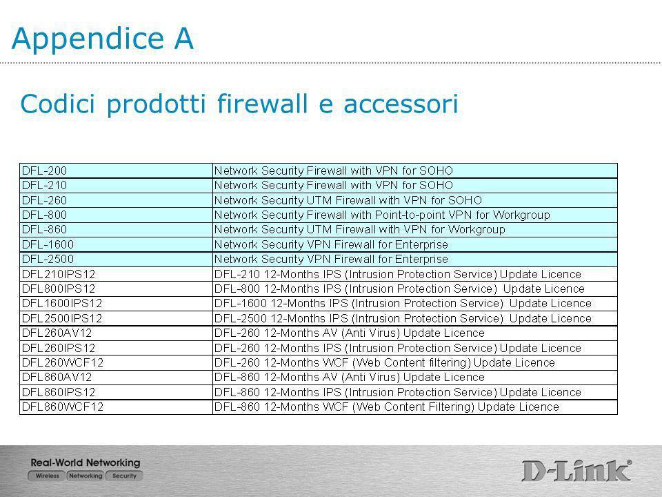 Codici prodotti firewall e accessori Appendice A