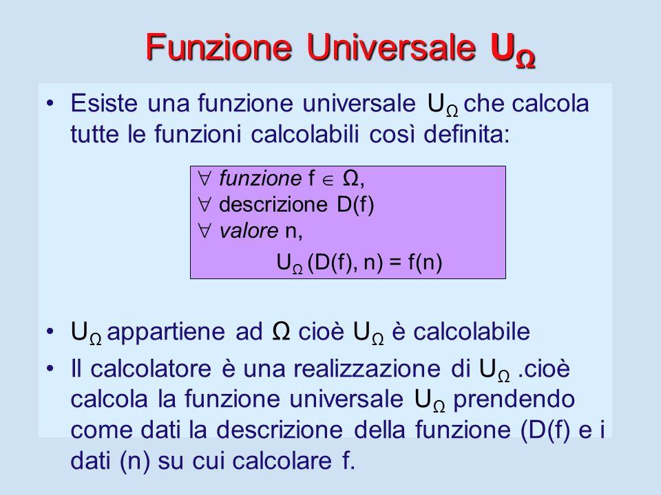 Importanti proprietà Importanti proprietà contiene tutte le funzioni i cui valori possono essere calcolati in modo effettivo: non solo concepiti (Es.