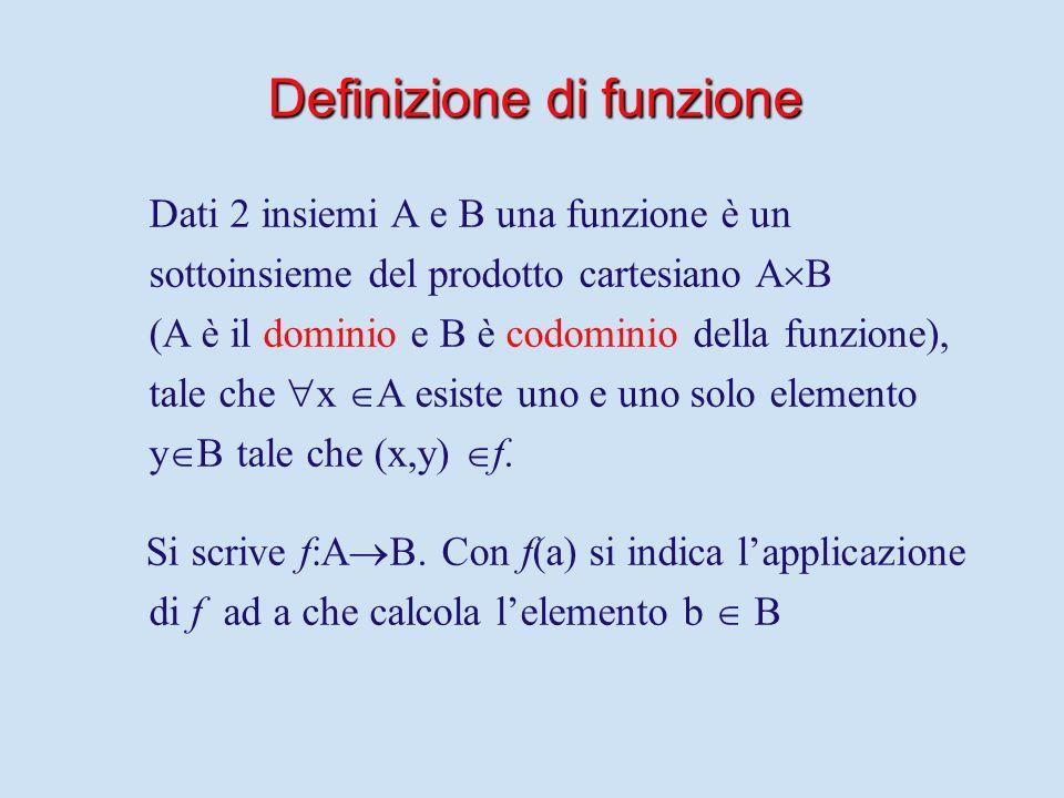 Funzione Universale U Funzione Universale U Esiste una funzione universale U che calcola tutte le funzioni calcolabili così definita: U appartiene ad