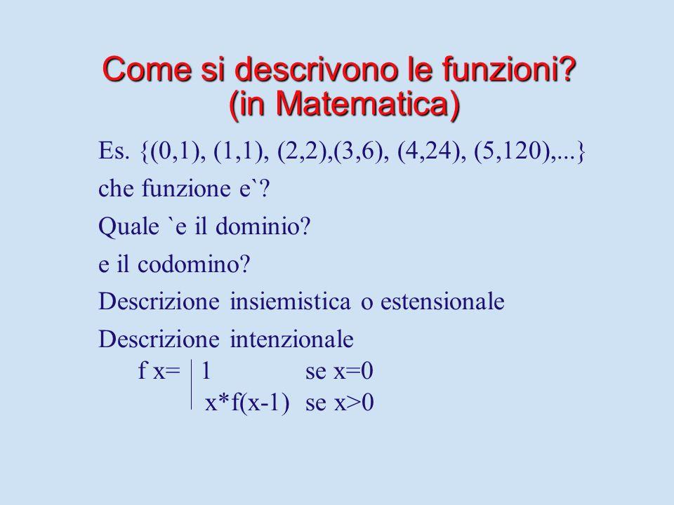 Definizione di funzione Dati 2 insiemi A e B una funzione è un sottoinsieme del prodotto cartesiano A B (A è il dominio e B è codominio della funzione