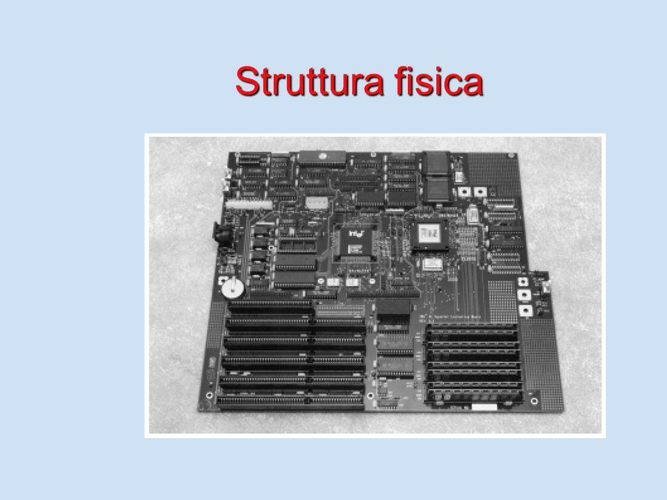 Schema di struttura o struttura logica