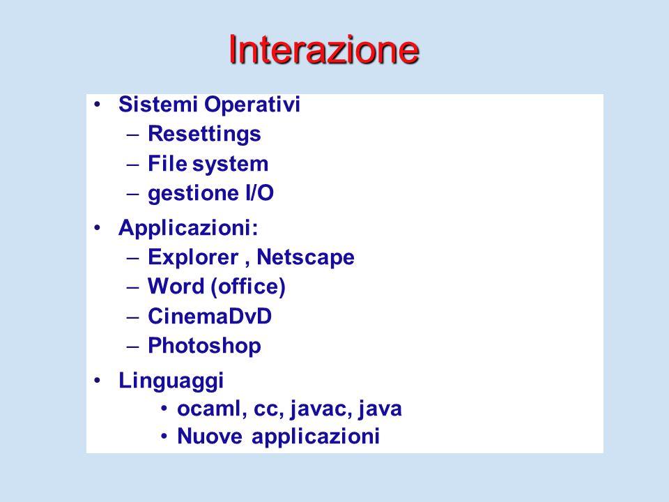 Sistema operativo La gestione della memoria e dei dispositivi di I/O tutto deve essere specificato nella descrizione del programma da eseguire.(schede