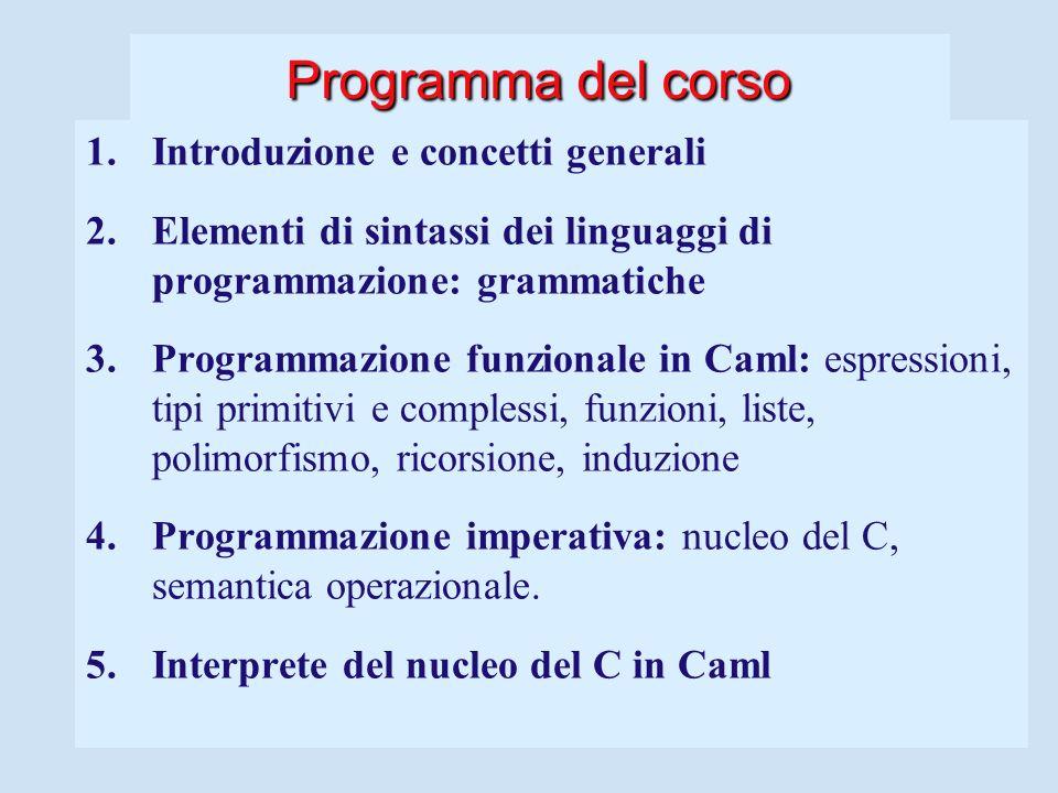 Informazioni di riferimento Dispense scaricabili dal sito : – –Elementi di sintassi dei linguaggi di programmazione. – –Programmazione funzionale. – –