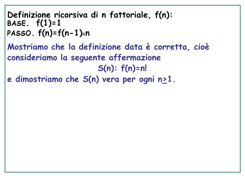 Definizione ricorsiva di n fattoriale, f(n): BASE.