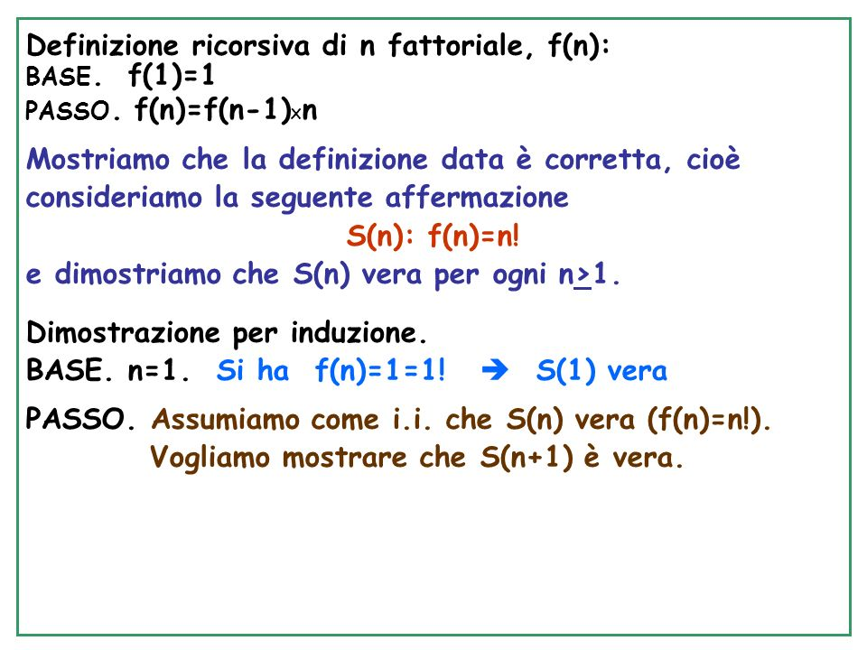 Numeri di FIBONACCI int Fib (int n) { if (n<=1) return 1 /* Base*/ else return Fib(n-1)+Fib(n-2); /* Passo*/ } Mostriamo per induzione completa laffermazione S(n): il numero di chiamate fatte per calcolare Fib(n) è maggiore di fib(n).