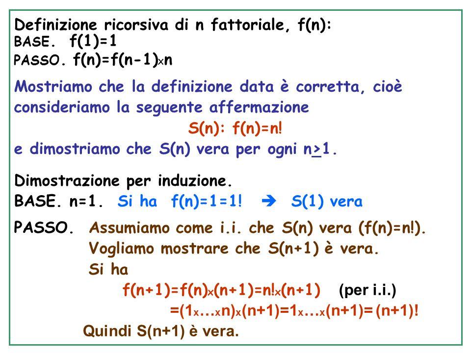Numeri di FIBONACCI BASE.fib(0)=fib(1)=1; PASSO.