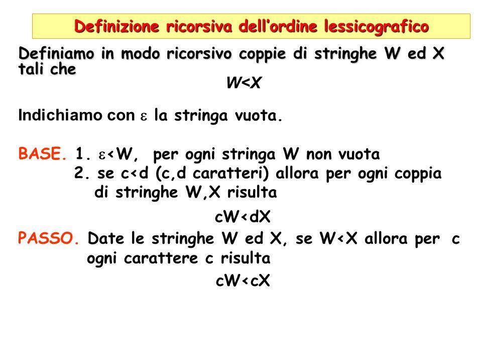 Numeri di FIBONACCI int Fib (int n) { if (i<=1) return 1 /* Base*/ else return Fib(n-1)+Fib(n-2); /* Passo*/ } n=0, oppure n=1: restituisce 1 Fib(1) n=2: Fib(2)