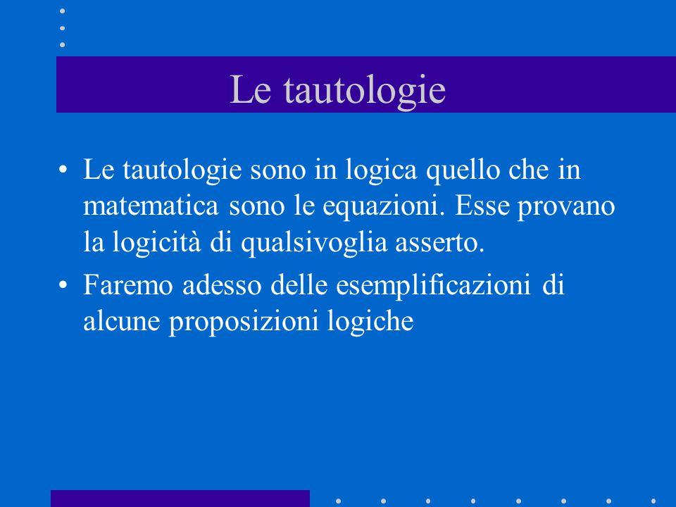 Le tautologie Le tautologie sono in logica quello che in matematica sono le equazioni. Esse provano la logicità di qualsivoglia asserto. Faremo adesso
