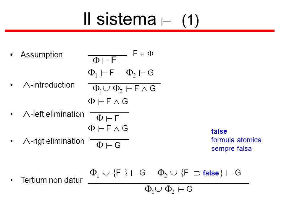 Il sistema (2) G 1 … G i-1 F 1 … F n G i+1 … G k H ___________________________________________ F 1 … F n G i G 1 … G k H Absurdity Cut F _________ false F 1 … F n G __________________ F 1, …, F n G -introduction F _________ x.