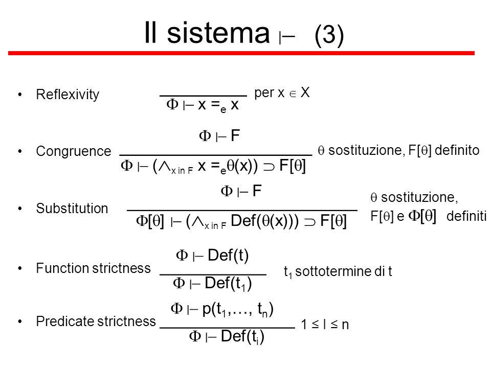 Estensione per uguaglianza forte regole derivate Reflexivity t = t _________ per t T (X) Equality 1 t 1 = t 2 __________ t 1 = e t 2 Equality 2 t 1 = e t 2 ___________________ Def(t 1 ) t 1 = t 2 Equality 3 t 1 = t 2 ________________________________ Def(t 1 ) false Def(t 2 ) false Congruence ( x in F x = (x)) F[ ] ____________________ F sostituzione, F[ ] definito