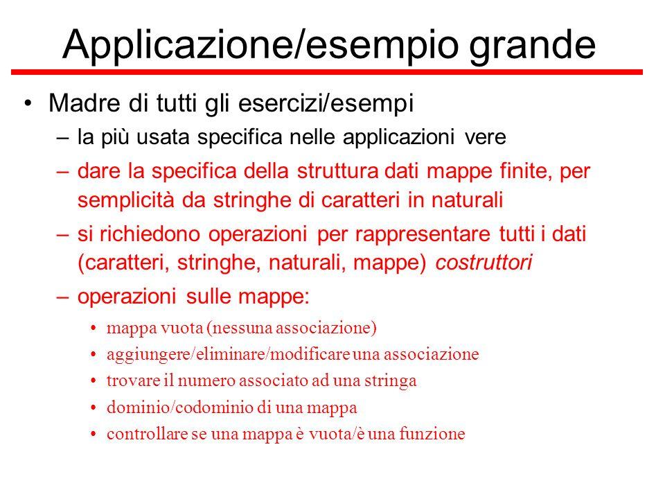 Applicazione/esempio grande Madre di tutti gli esercizi/esempi –la più usata specifica nelle applicazioni vere –dare la specifica della struttura dati