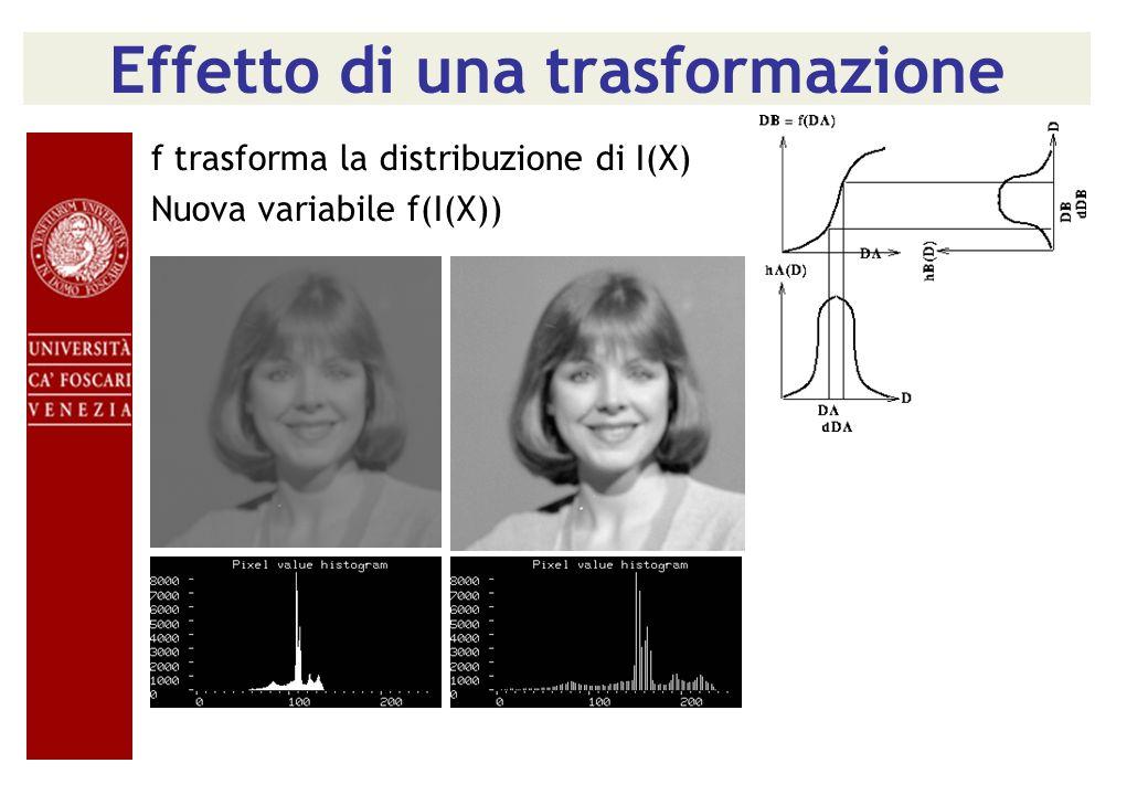 Effetto di una trasformazione f trasforma la distribuzione di I(X) Nuova variabile f(I(X))