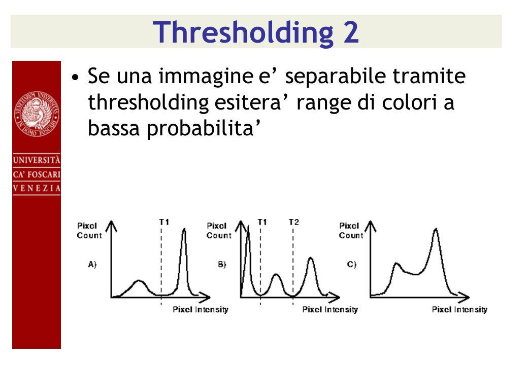 Thresholding 2 Se una immagine e separabile tramite thresholding esitera range di colori a bassa probabilita