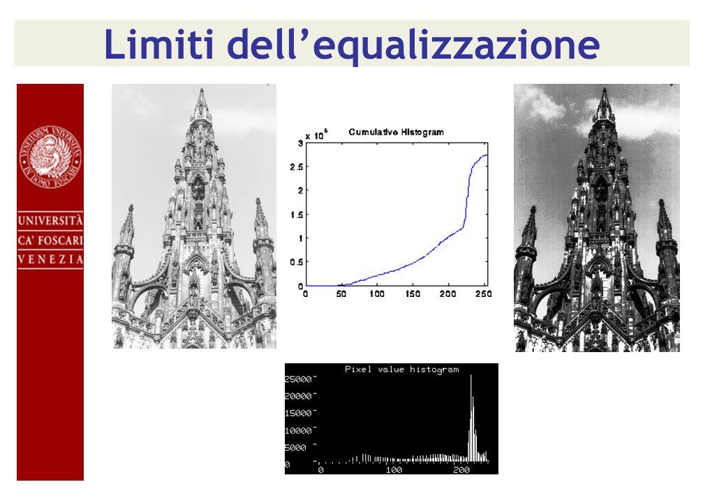 Limiti dellequalizzazione