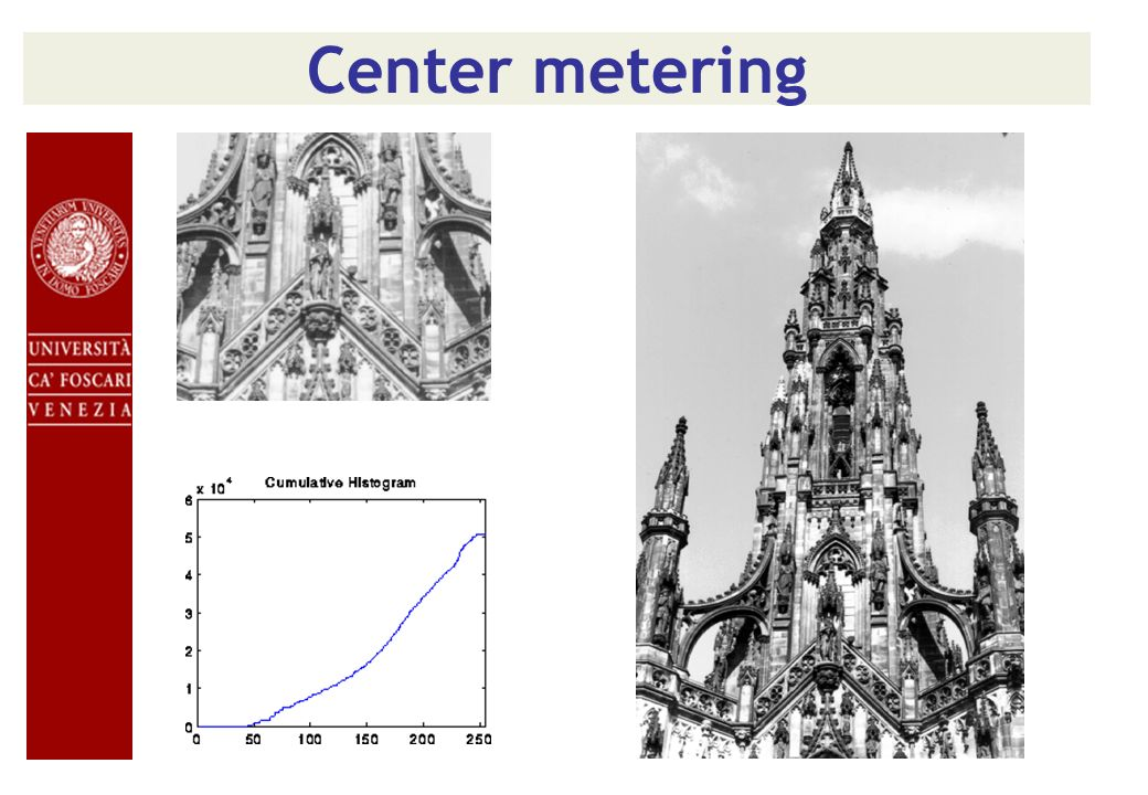 Center metering