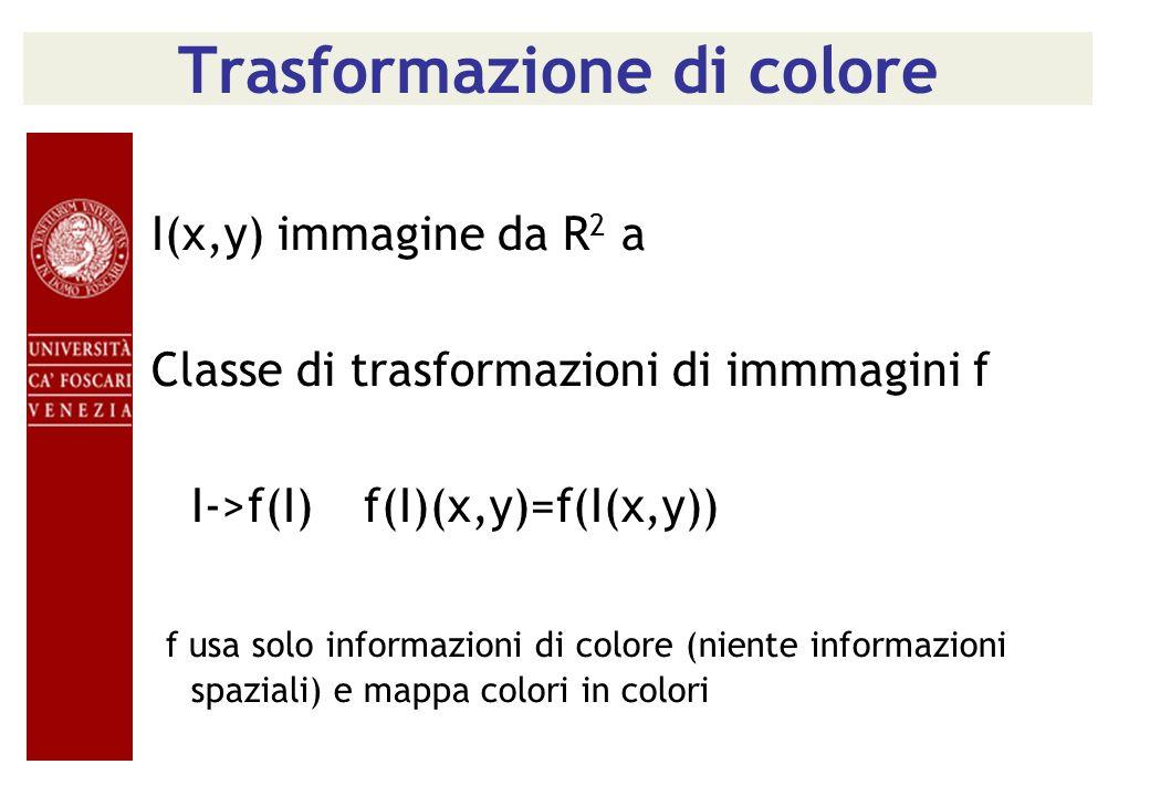 Trasformazione di colore I(x,y) immagine da R 2 a Classe di trasformazioni di immmagini f I->f(I)f(I)(x,y)=f(I(x,y)) f usa solo informazioni di colore