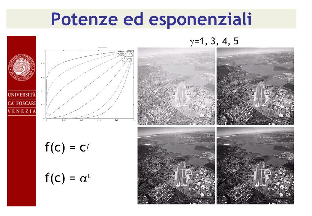 Potenze ed esponenziali f(c) = c =1, 3, 4, 5