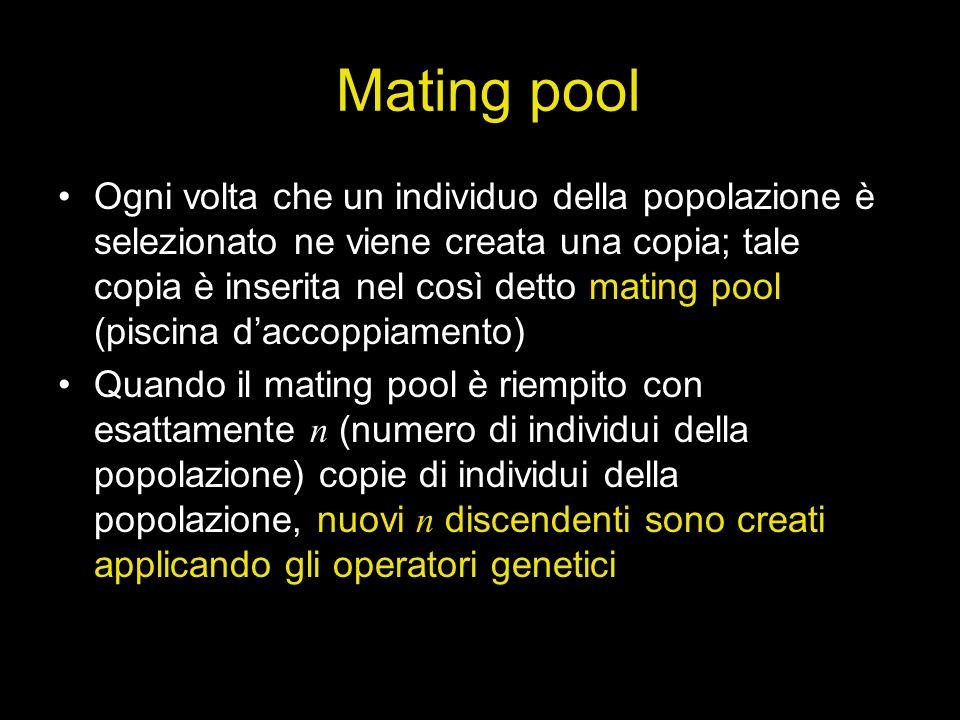 Mating pool Ogni volta che un individuo della popolazione è selezionato ne viene creata una copia; tale copia è inserita nel così detto mating pool (p
