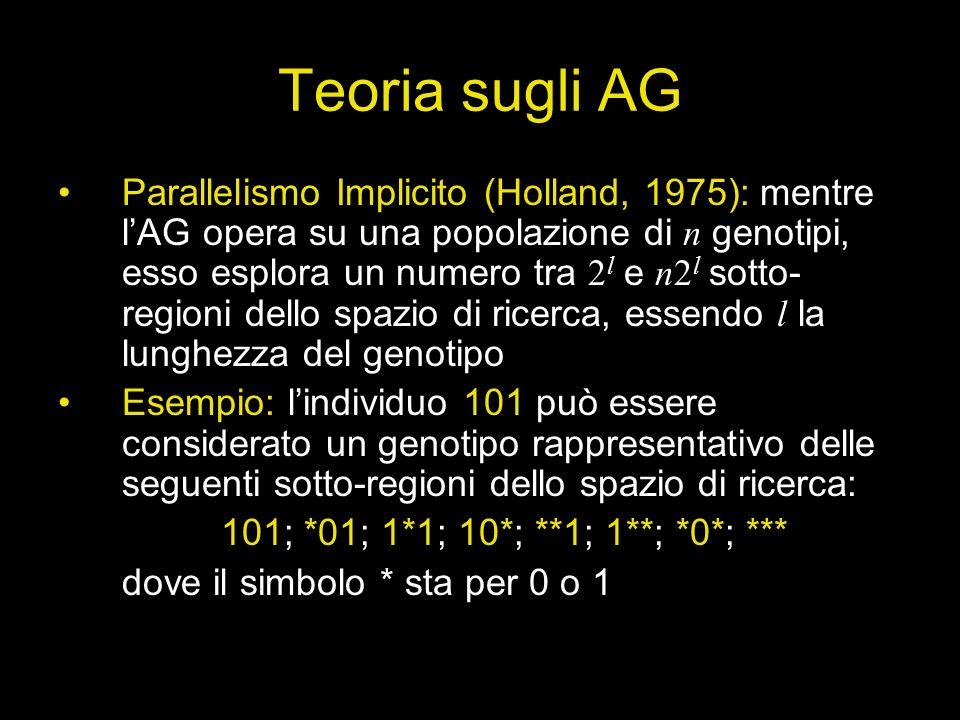 Teoria sugli AG Parallelismo Implicito (Holland, 1975): mentre lAG opera su una popolazione di n genotipi, esso esplora un numero tra 2 l e n2 l sotto