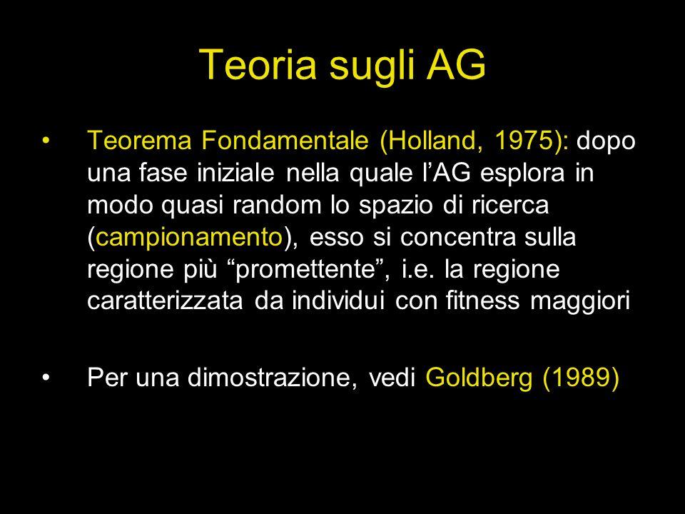 Teoria sugli AG Teorema Fondamentale (Holland, 1975): dopo una fase iniziale nella quale lAG esplora in modo quasi random lo spazio di ricerca (campio