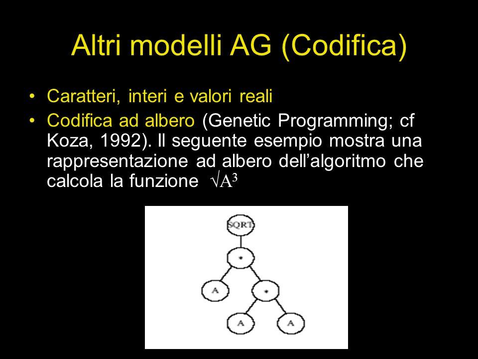 Altri modelli AG (Codifica) Caratteri, interi e valori reali Codifica ad albero (Genetic Programming; cf Koza, 1992). Il seguente esempio mostra una r