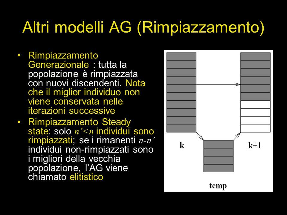 Altri modelli AG (Rimpiazzamento) Rimpiazzamento Generazionale : tutta la popolazione è rimpiazzata con nuovi discendenti. Nota che il miglior individ