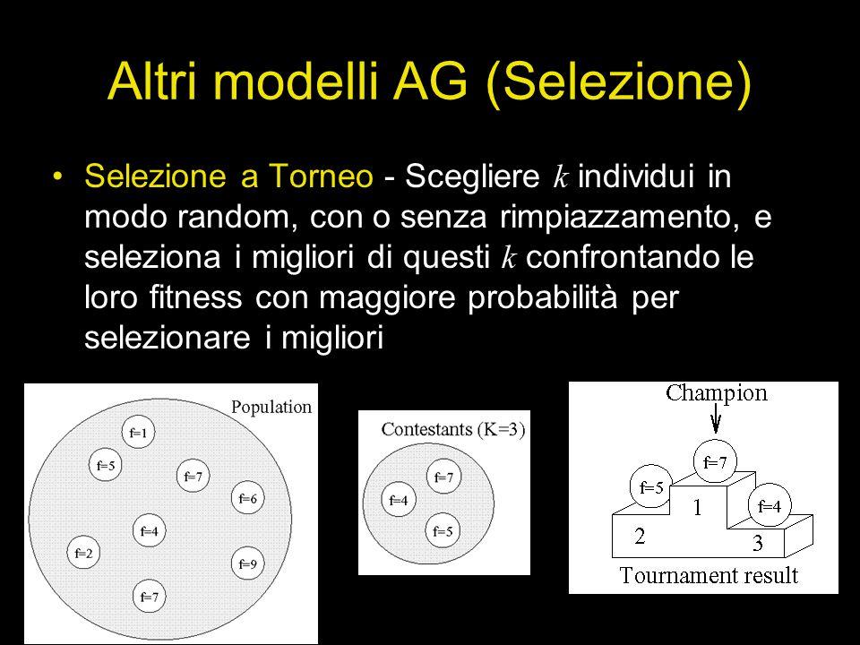 Altri modelli AG (Selezione) Selezione a Torneo - Scegliere k individui in modo random, con o senza rimpiazzamento, e seleziona i migliori di questi k