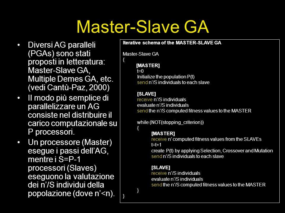 Master-Slave GA Diversi AG paralleli (PGAs) sono stati proposti in letteratura: Master-Slave GA, Multiple Demes GA, etc. (vedi Cantù-Paz, 2000) Il mod