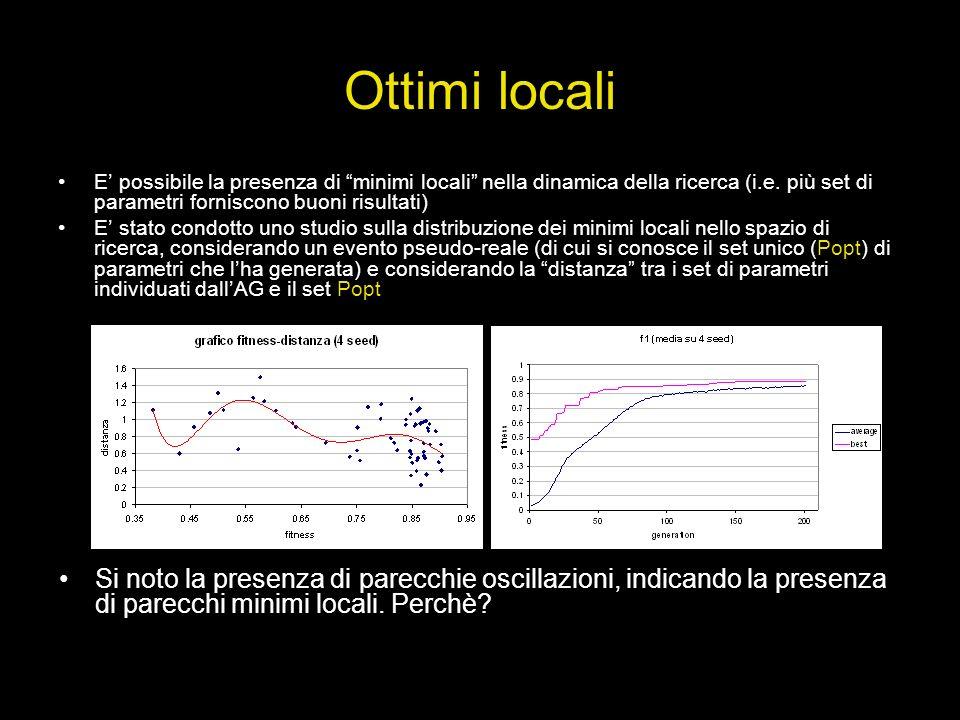 Ottimi locali E possibile la presenza di minimi locali nella dinamica della ricerca (i.e. più set di parametri forniscono buoni risultati) E stato con