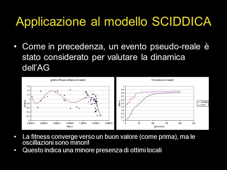 Applicazione al modello SCIDDICA Come in precedenza, un evento pseudo-reale è stato considerato per valutare la dinamica dellAG La fitness converge ve