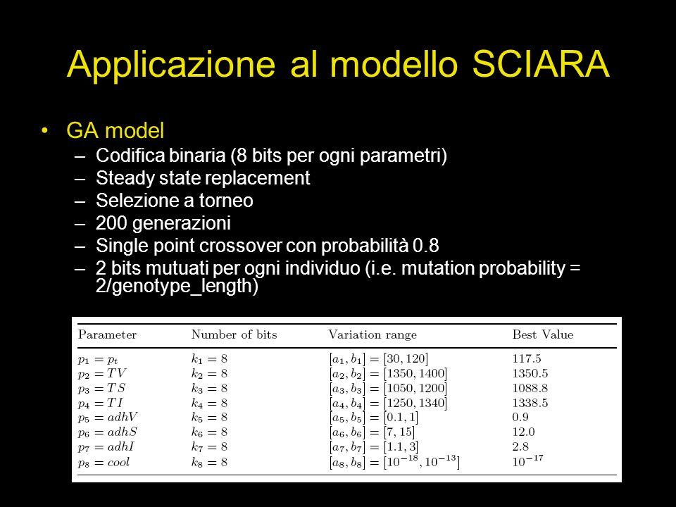 Applicazione al modello SCIARA GA model –Codifica binaria (8 bits per ogni parametri) –Steady state replacement –Selezione a torneo –200 generazioni –