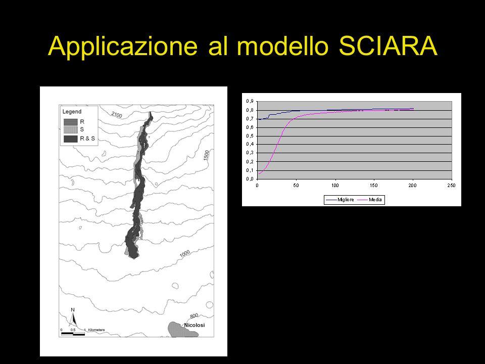 Applicazione al modello SCIARA
