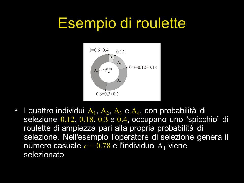 Esempio di roulette I quattro individui A 1, A 2, A 3 e A 4, con probabilità di selezione 0.12, 0.18, 0.3 e 0.4, occupano uno spicchio di roulette di