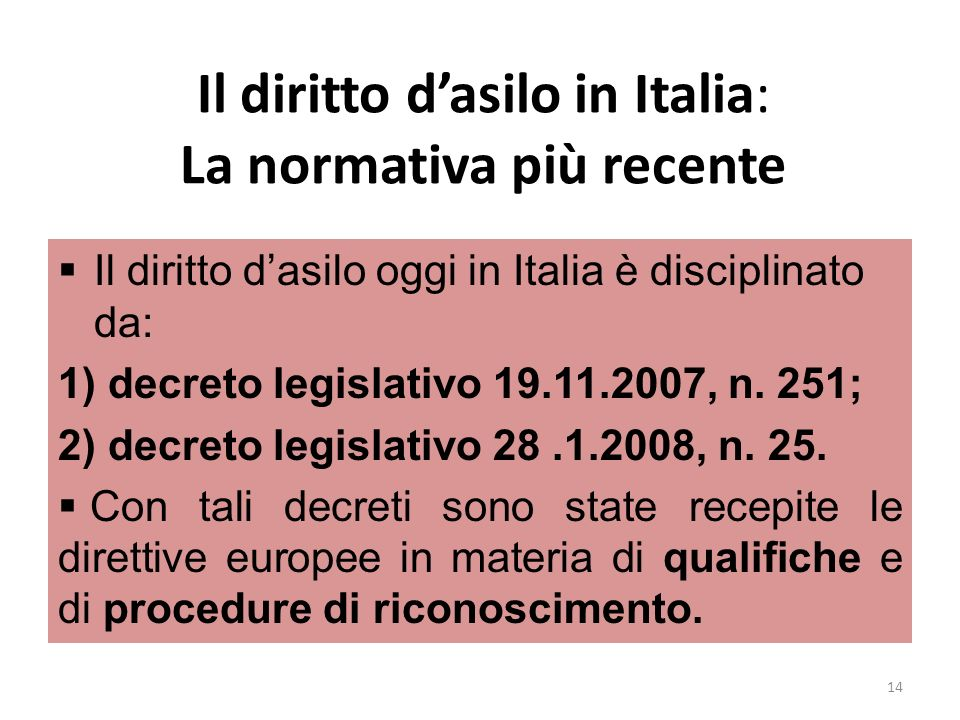 Il diritto dasilo in Italia: La normativa più recente Il diritto dasilo oggi in Italia è disciplinato da: 1) decreto legislativo 19.11.2007, n. 251; 2